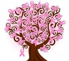 arbol lazos rosas cancer mamas