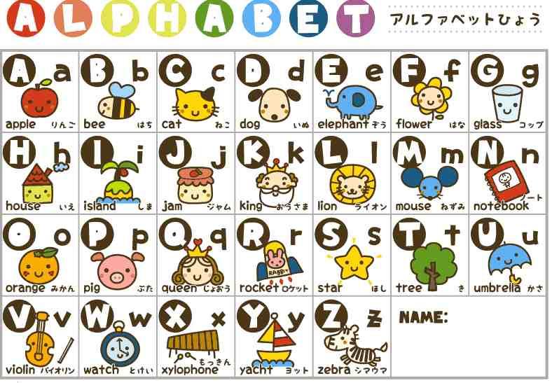 abecedario-en-ingles (1)
