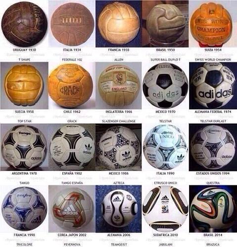 Balones de fútbol a lo largo del tiempo