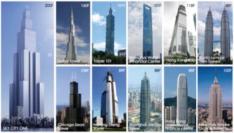 torreRascacielos-700x398