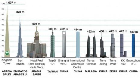 torreonl-edificios-altas-1396375438405
