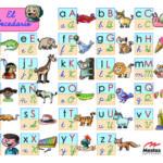 Imágenes del abecedario para descargar e imprimir